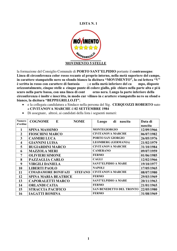 Lista m5s
