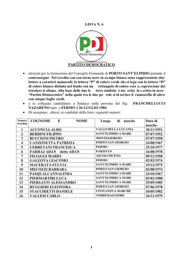 Lista PD