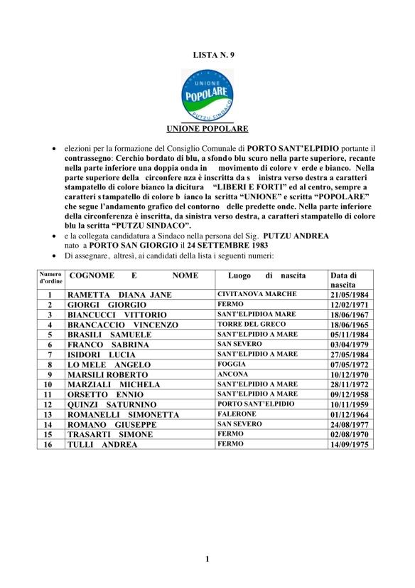 Lista Unionepopolare